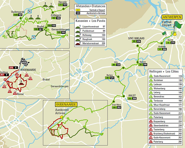 2019 Tour of FLanders map