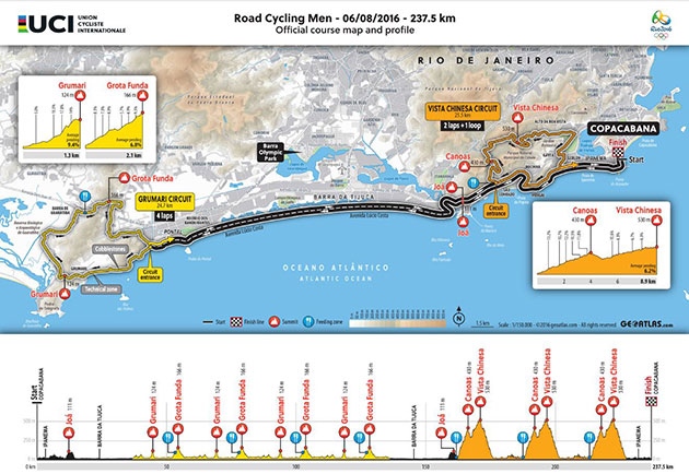 Olympic Men's Road Race map