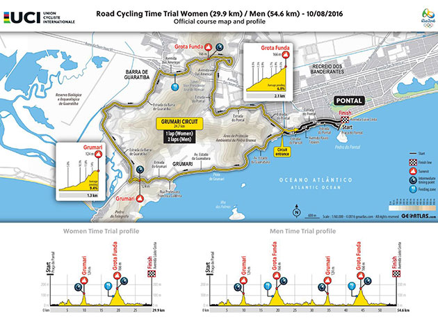 2016 men's & women's olympic individual time trial map and profile