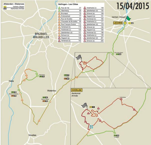 2015 Brabatse Pijl map