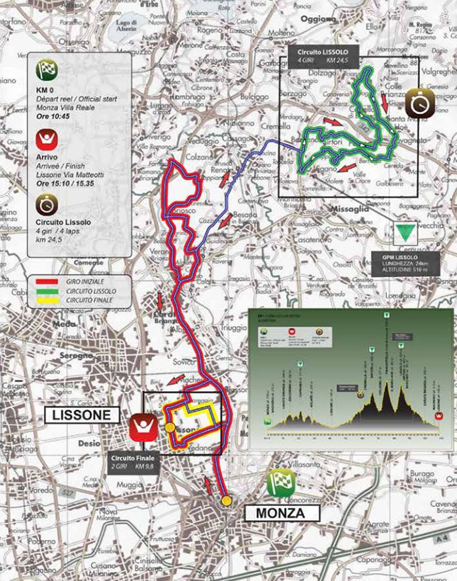 2015 Coppa Agostoni map and profile