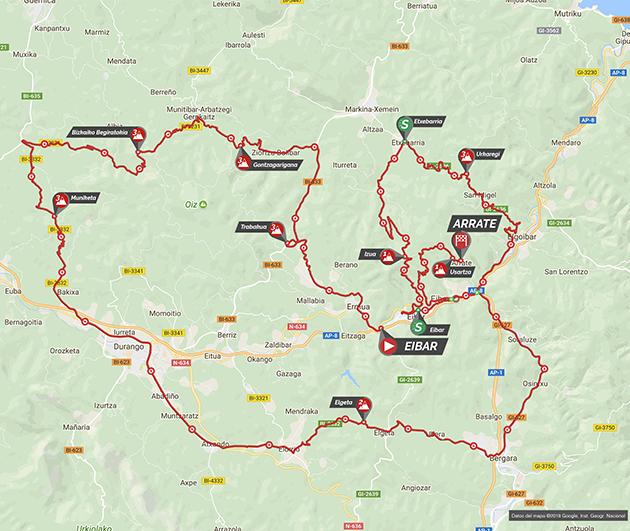 Map Of Spain Eibar.2018 Vuelta A Pais Vasco By Bikeraceinfo