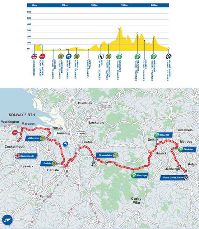 Britain Tour stage 3 map and profile