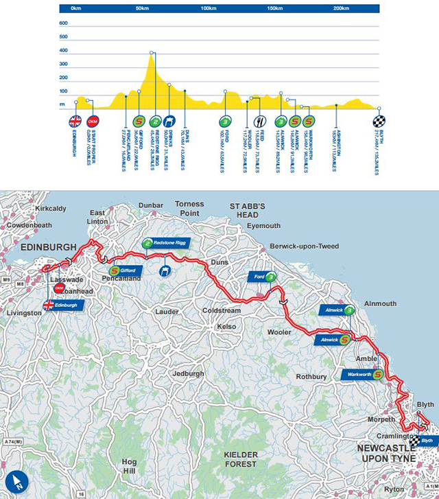 Tour of Britain stage 4 map and profile