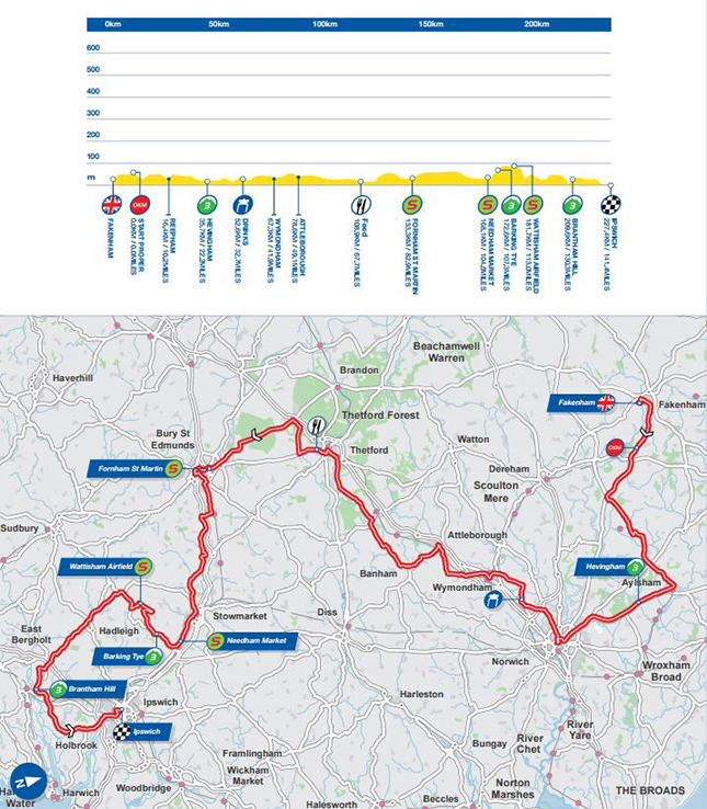 Tour of Britain stage 7 map and profile
