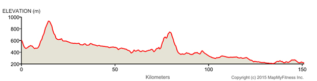 Sun Tour stage 1 elevation