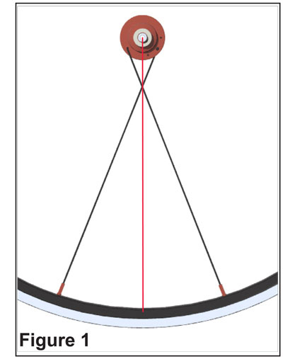 Lacing wheels, figure 1