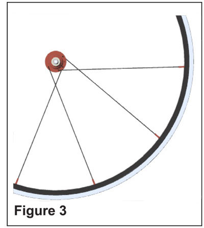 Lacing wheels figure 3