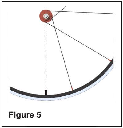 Lacing wheels figure 5