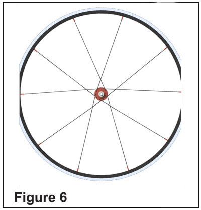 wheel building figure 6