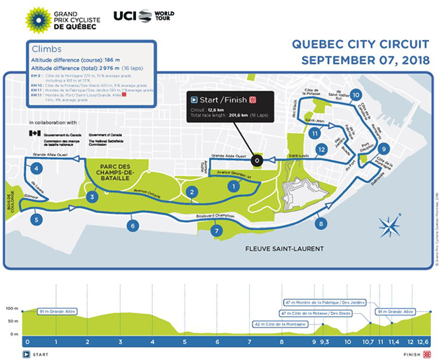2018 GP de Quebec map